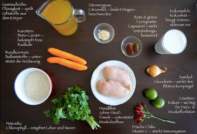 Thai Hühnersuppe Zutaten
