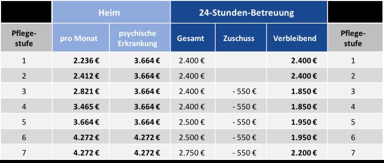 vergleich-kosten
