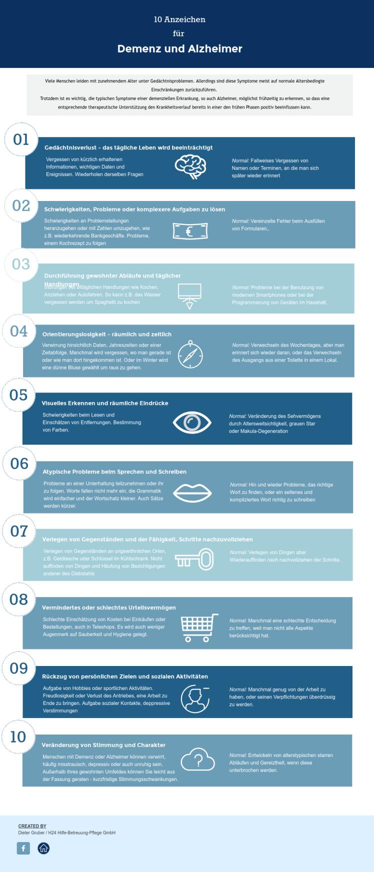 10-Anzeichen-zur-Frherkennung-von-Demenz-und-Alzheimer-